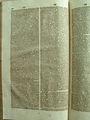 Allgemeines Historisches Lexicon - 1722 - Vierdter Theil - S 142.jpg