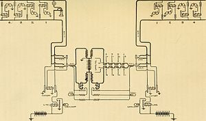 Party line (telephony) - Circuit diagram, 1905