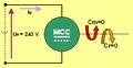 Analyse sujet MCC 2 1.PNG