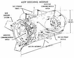 250px-Apollo_ASTP_Docking_Module.jpg