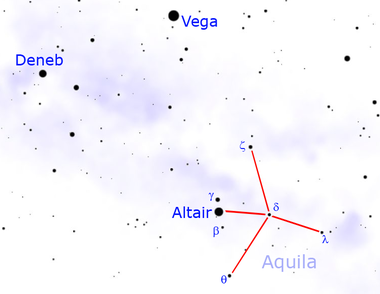 La costellazione dell'Aquila