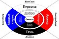 Archetype Quaternity (ru).jpg