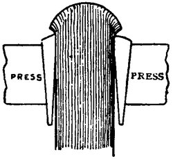 "Diagram of a book between two blocks marked ""press."""