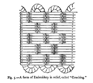 "Fig. 5.—A form of Embroidery in relief, called ""Couching‎."""