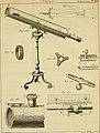 Astronomie (1771) (14592431189).jpg