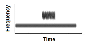 Illusory discontinuity - Example of illusory discontinuity stimulus: continuous tone with spectrally remote noise. The tone sounds discontinuous to some listeners.