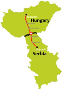 Budapest–Belgrade railway