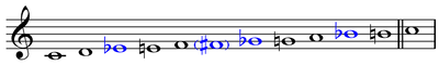 Blue notes in major scale.png