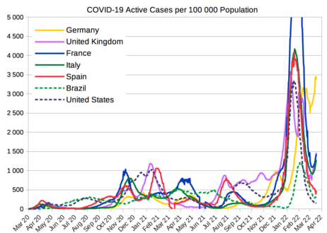COVID-19 Active Cases per 100 000 population.png