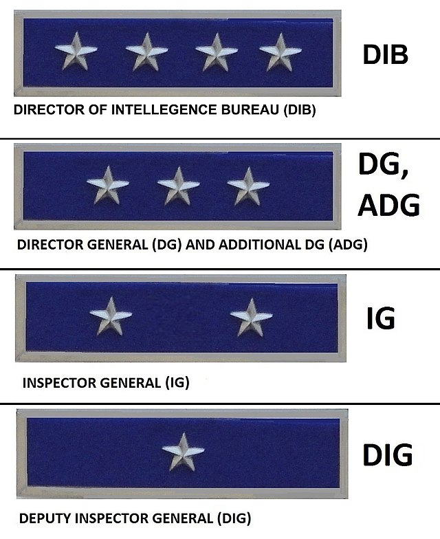 Law Enforcement Ranks >> Police Ranks And Insignia Of India Wikiwand
