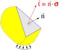 Cauchytheorem1.png