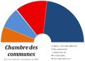 Chambre des communes du Canada 2008.png