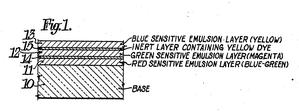 Chromogenic print - Image: Chromogenic Figure US2113329A