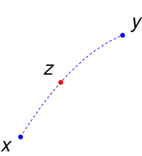 An illustration of a convex metric space.