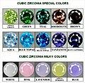 Cubic zirconia special color.jpg
