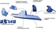 The DDG-1000 with planned features.