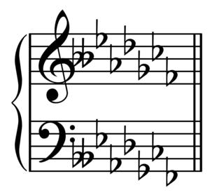D-flat minor - Image: Db minor key signature