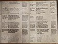 Dhammacakkappavattana Sutta Inscription -4.jpg