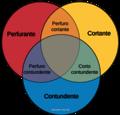 Diagrama Instrumentos Traumatologia Forense.png