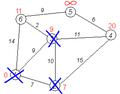 Dijkstra graph11.PNG