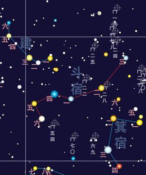 Dipper (Chinese constellation) - Dǒu Xiù map
