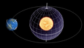 Ecliptic heliocentric system.png