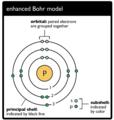 Enhanced Bohr models.png