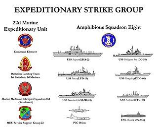 Expeditionary strike group in the United States Navy