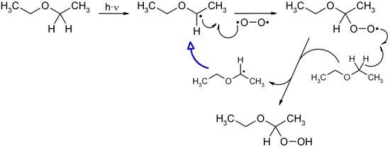 Hydroperoxide Wikipedia