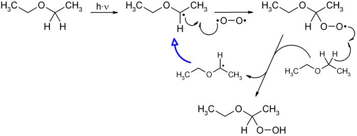 Hydroperoxyde Wikip 233 Dia