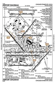O'Hare International Airport - Wikipedia