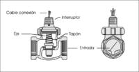 controles electricos  interruptor caudal o de flujo