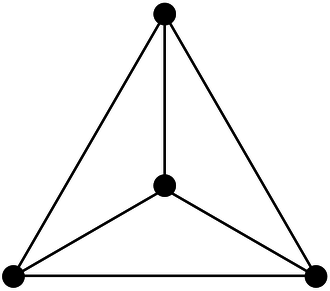 Outerplanar graph - The complete graph K4 is the smallest planar graph that is not outerplanar.