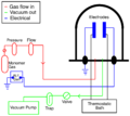 Glow Discharge apparatus color.png