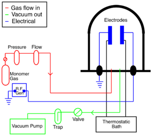 Plasma polymerization furthermore Programming Pic From Usb Usign Ft232 likewise Bjt Current Limiter For Linear Power Supply moreover ments further Full. on simple schematic