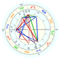 Goethe Natal Chart.png