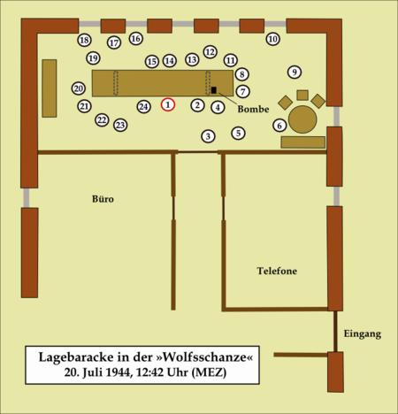 Grafik - Lagebesprechung Wolfsschanze, 20. Juli 1944