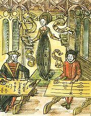Gregor Reisch - Margarita Philosophica - Arithmetica