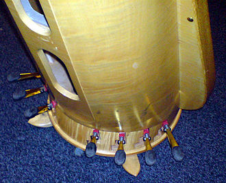 Pedal harp - Pedals of a harp