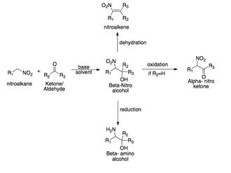 Nitroaldol reaction - Henry Reaction Synthetic Scheme