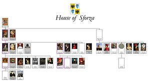 House of Sforza - A family tree of the House of Sforza