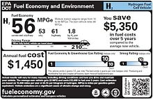 Typical Label For Hydrogen Fuel Cell Vehicles Expressed In Mpge Mandatory Starting With 2017 Model Year