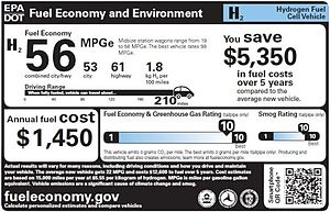 Miles per gallon gasoline equivalent - Typical label for hydrogen fuel cell vehicles expressed in MPGe, mandatory starting with 2013 model year.