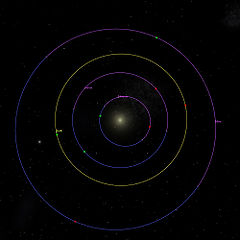 current orbit of inner planets - photo #5