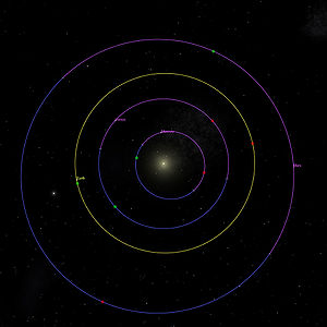 Apsis - Image: Inner Planet Orbits