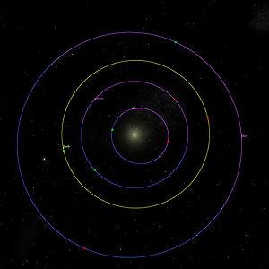 Inner Planet Orbits.jpg