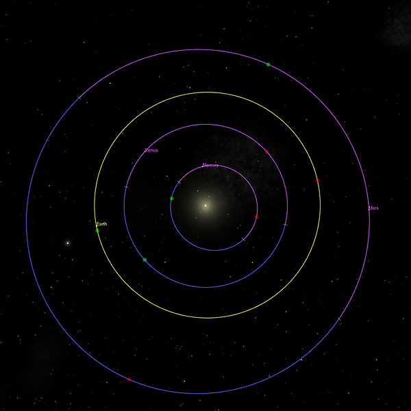 File:Inner Planet Orbits.jpg