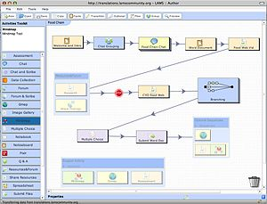 LAMS Authoring Environment