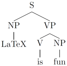 Latexlinguistics wikibooks open books for an open world latex qtree simple treeg ccuart Gallery