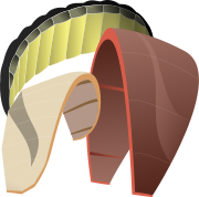 Illustration of LEI(R), Bow(L) and Foil(T) Power kites
